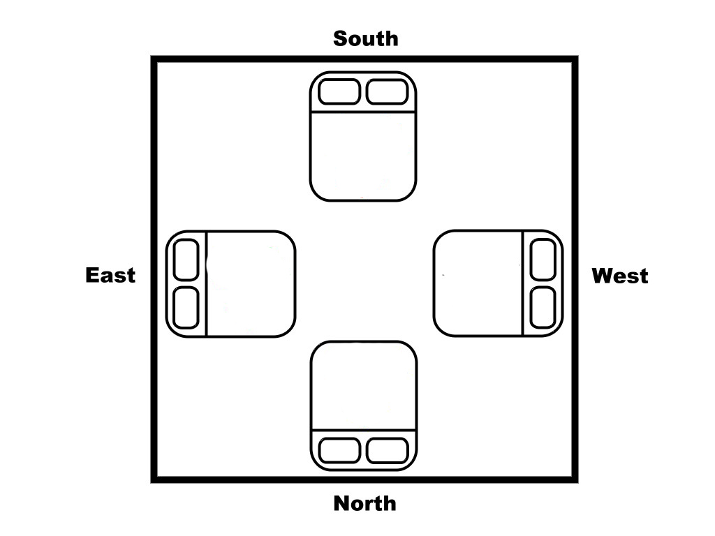 North East Bedroom As Per Vastu