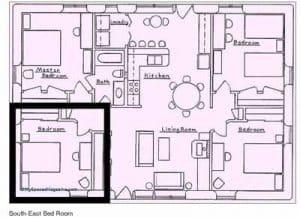 south-east bedroom vastu